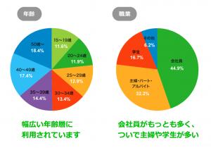 %e3%82%b9%e3%82%af%e3%83%aa%e3%83%bc%e3%83%b3%e3%82%b7%e3%83%a7%e3%83%83%e3%83%88-2016-12-14-11-06-14